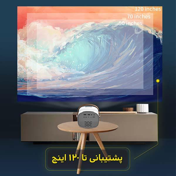 ویدئو پروژکتور و سینما خانگی امپلاتون مدل YG-230 ابعاد تصویر